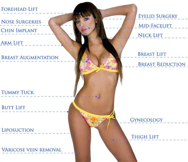 cosmetic-surgery-thailand
