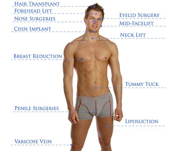 cosmetic-surgeries-for-men-thailand